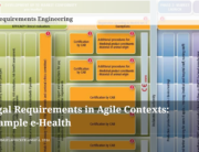 Legal Requirements in Agile Contexts