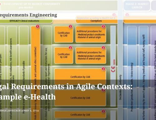 Legal Requirements in Agile Contexts: Example e-Health