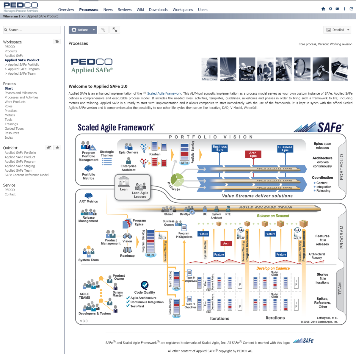 Public webinar the scaled agile framework in practice pedco view larger image xflitez Image collections